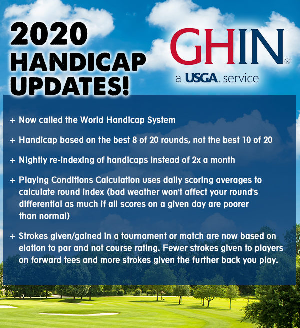Get your GHIN Handicap at Pro Golf Discount