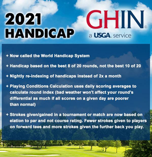 The Pro Golf Club - 2021 USGA GHIN Handicap